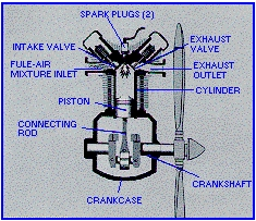 File:Reciprocating Engine.jpg