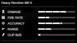 HeavyRevolverMKII-GTAO-RSCStats