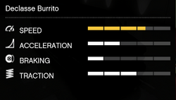 Burrito-GTAV-RSCStats