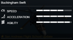Swift-GTAV-RSCStats