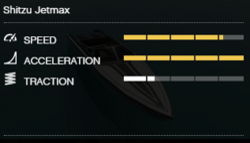 Jetmax-GTAV-RSCStats