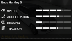 HuntleyS-GTAV-RSCStats