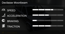 Moonbeam-GTAV-RSCStats