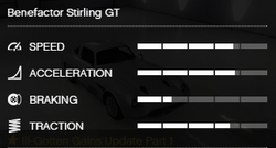 StirlingGT-GTAV-RSCStats
