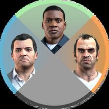 CharacterWheel-GTAV-Manual
