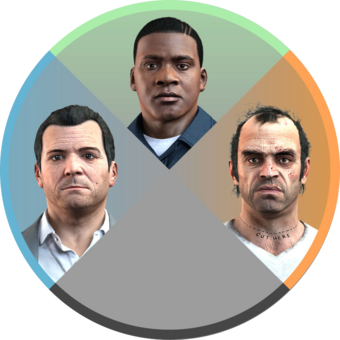 Character Wheel Gta Wiki Fandom