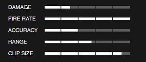 Widowmaker-GTAO-RSCStats