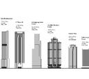 Tallest Buildings in HD Universe