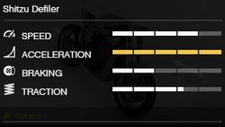 Defiler-GTAO-RSCStats