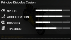 DiabolusCustom-GTAO-RSCStats