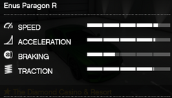 ParagonR-GTAO-RSCStats