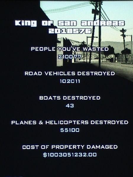 Cheats For Gta San Andreas Pdf File