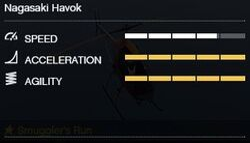 Havok-GTAO-RSCStats