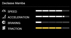 Mamba-GTAV-StatsRSC