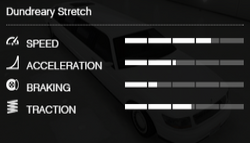 Stretch-GTAV-RSCStats