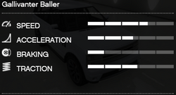 FirstGenerationBaller-GTAV-RSCStats