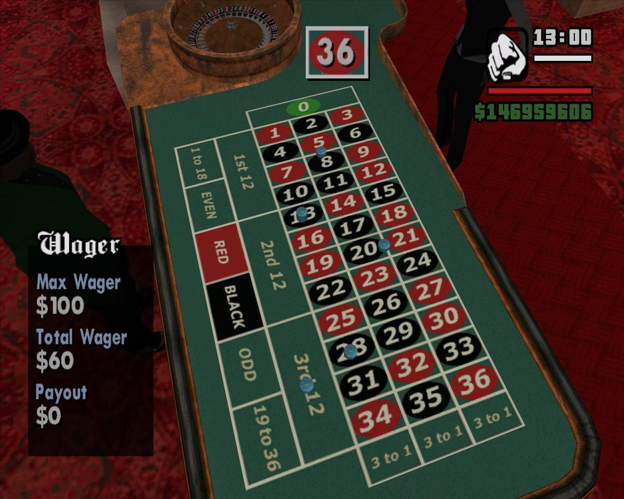Wiki gambling slot machines buttons