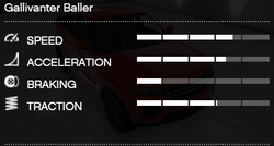 SecondGenerationBaller-GTAO-RSCStats