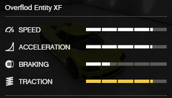 EntityXF-GTAV-RSCStats