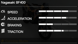 BF400-GTAO-RSCStats