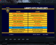 PoliceComputer-GTAIV-MostWanted