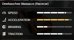 MassacroRacecar-GTAV-RSCStats