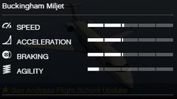 Miljet-GTAV-RSCStats