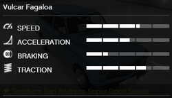 Fagaloa-GTAO-RSCStats