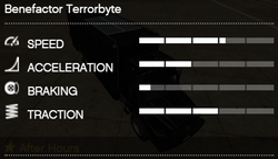 Terrorbyte-GTAO-RSCStats