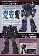 Mobile Suit Gundam The Origin Mechanical Archives Vol.23 B