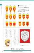 CV insignia