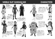 Novel Character Sheet 1