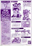 Rick Dom manual