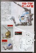 MSVR - RB-79F Ball Type F