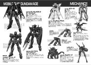 Age Novel Mechanic Sheet 2