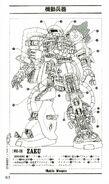 MS-06 Zaku II - Entertainment Bible 1 - MS Gundam Encyclopedia