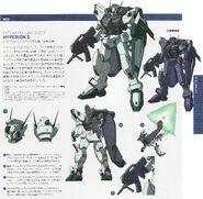 Hyperion G Info