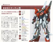 MSZ-007 Mass Production Type Ζ Gundam info