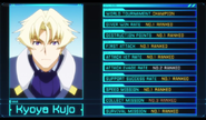 Kujo's Status