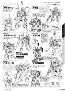 Under the Gundam Double-Fake Linearts 2