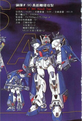 File:F90A Gundam F90 Assault Type - Specifications and Design.jpg