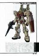 Gundam Heads