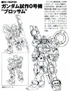 RX-78GP00 Gundam Blossom Lineart Back and Front