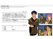 Victory Gundam Character Sheet 045
