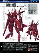 Gnw-20000 01