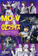 Mobile Suit Gundam Wing G-UNIT Characters
