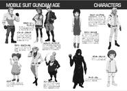Novel Character Sheet 2