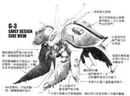 Kondo G-3