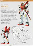 Delta Astray Info