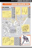 00V Gundam Avalanche Exia III